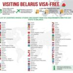 Travel Belarus Visa Free - Featured image